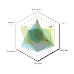 F2_conceptmap